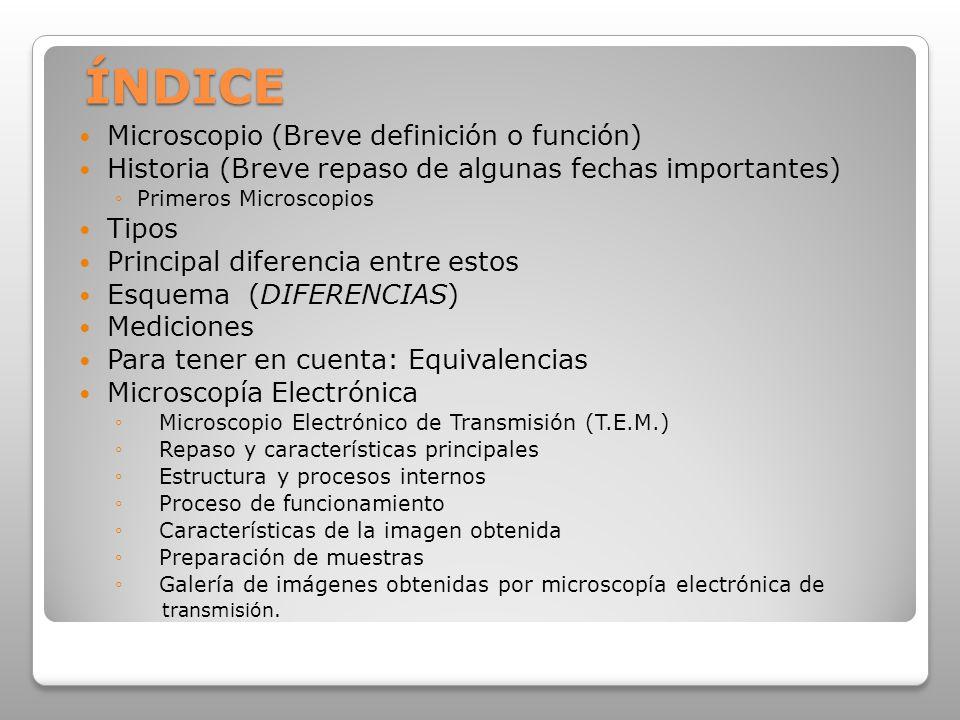 ÍNDICE Microscopio (Breve definición o función)