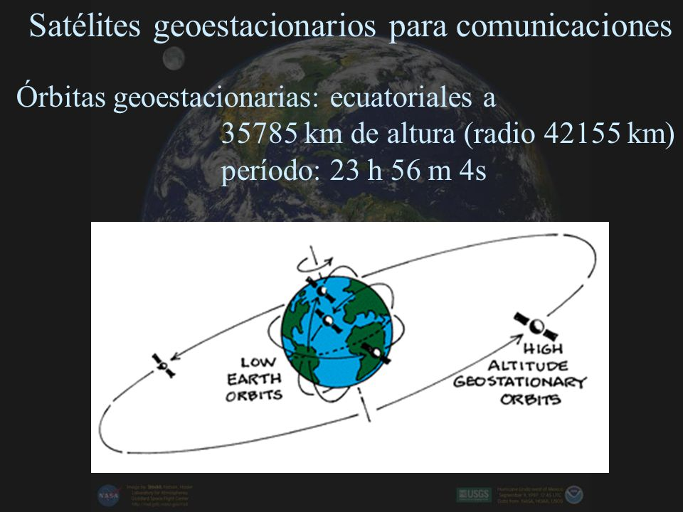 Satélites geoestacionarios para comunicaciones