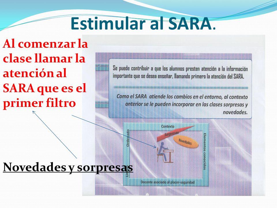 Estimular al SARA. Al comenzar la clase llamar la atención al SARA que es el primer filtro.