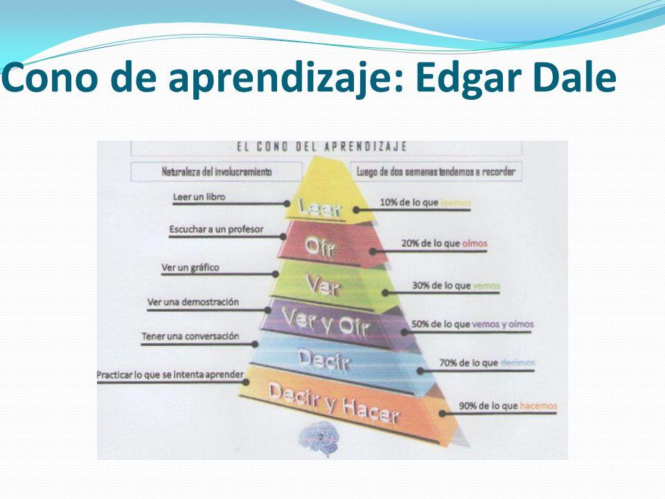 Cono de aprendizaje: Edgar Dale