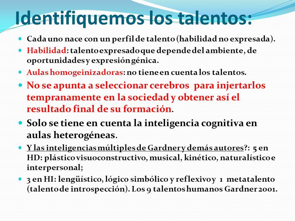 Identifiquemos los talentos: