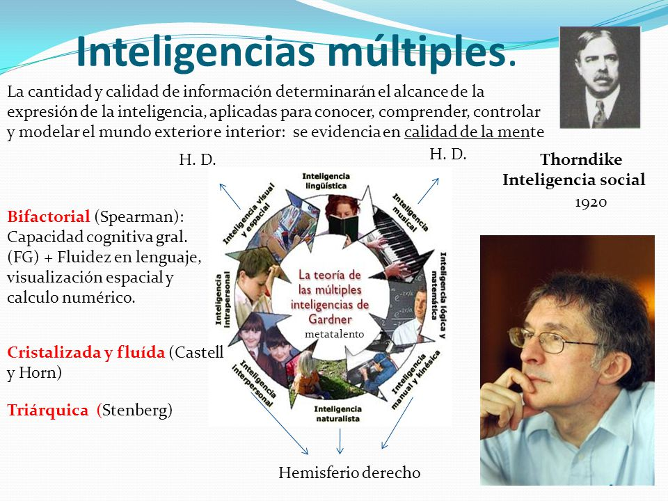 Inteligencias múltiples.