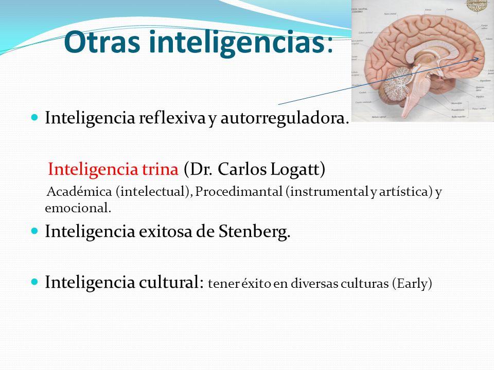 Otras inteligencias: Inteligencia reflexiva y autorreguladora.