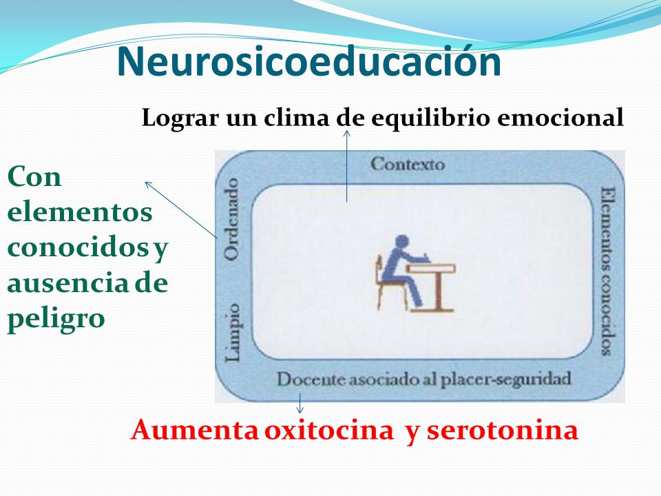 Neurosicoeducación Con elementos conocidos y ausencia de peligro