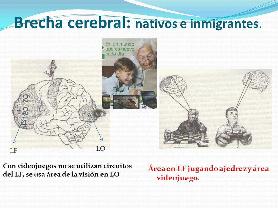 Brecha cerebral: nativos e inmigrantes.