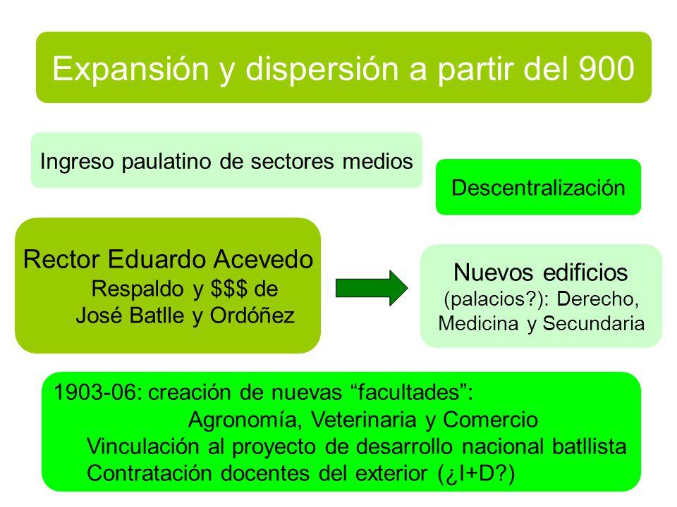 Expansión y dispersión a partir del 900