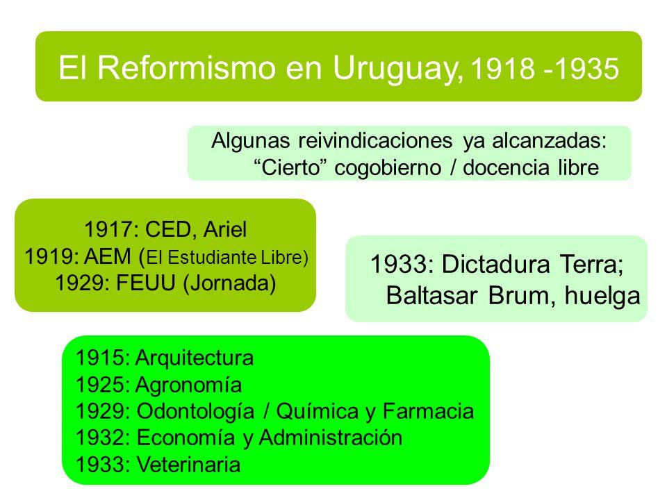 El Reformismo en Uruguay, 1918 -1935