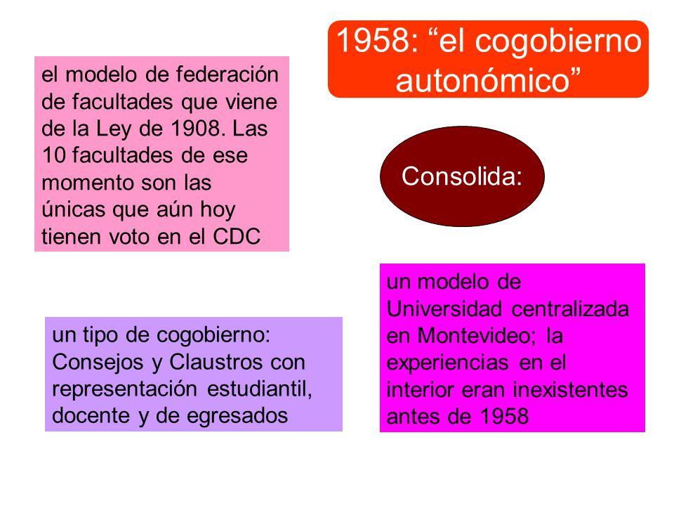 1958: el cogobierno autonómico Consolida: