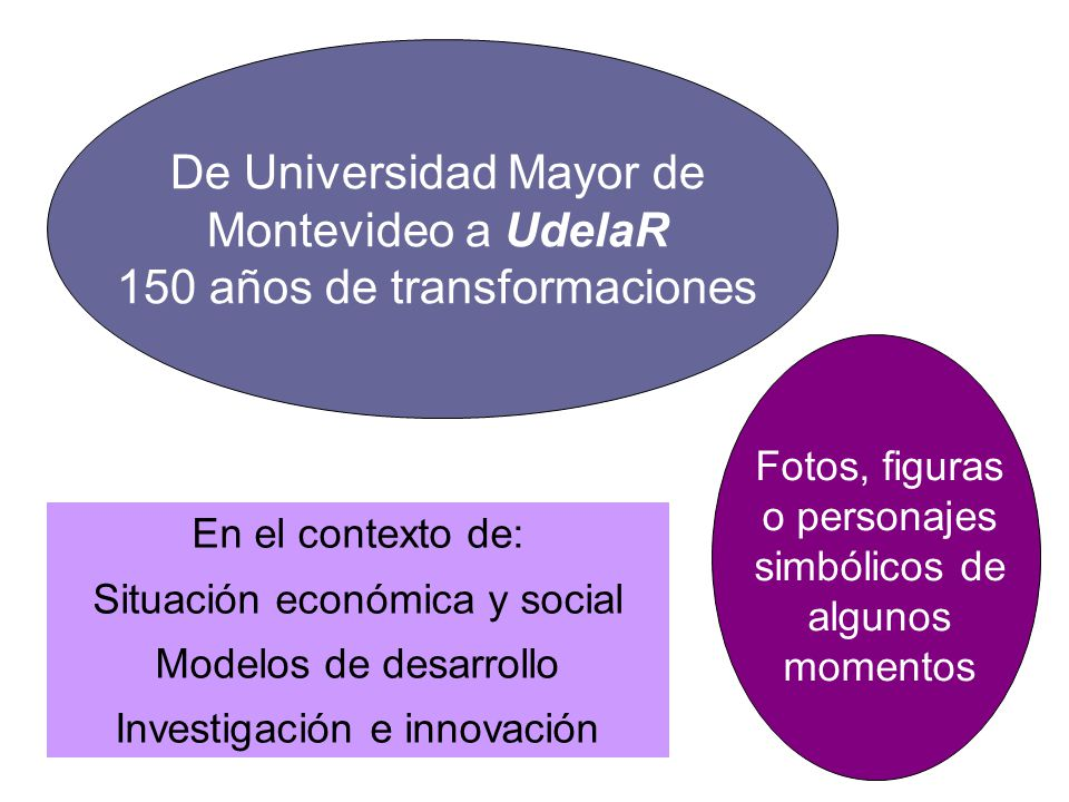 De Universidad Mayor de Montevideo a UdelaR 150 años de transformaciones