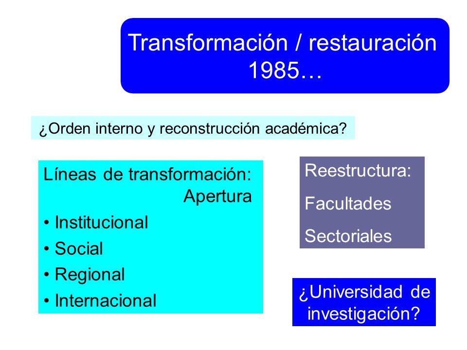 Transformación / restauración 1985…