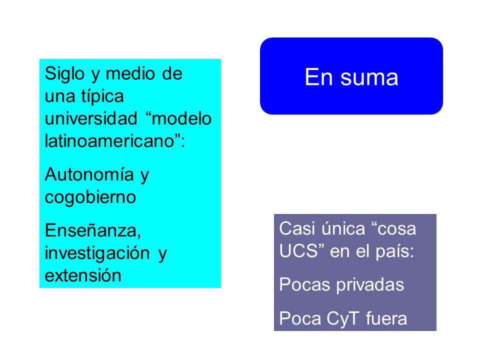 En suma Siglo y medio de una típica universidad modelo latinoamericano : Autonomía y cogobierno. Enseñanza, investigación y extensión.