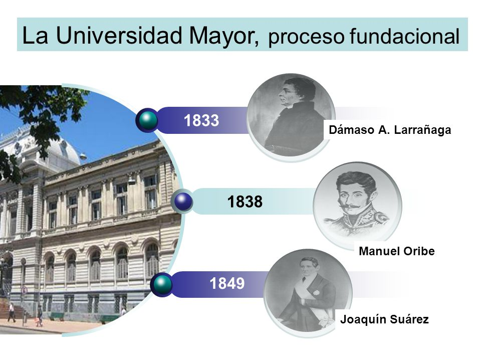 La Universidad Mayor, proceso fundacional