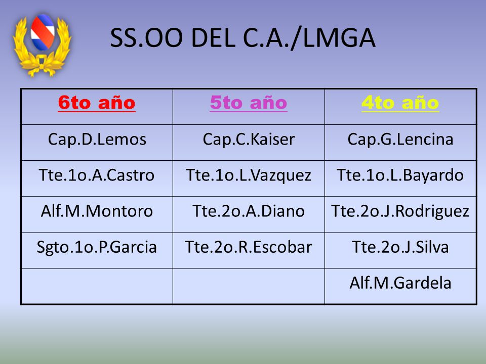 SS.OO DEL C.A./LMGA 6to año 5to año 4to año Cap.D.Lemos Cap.C.Kaiser