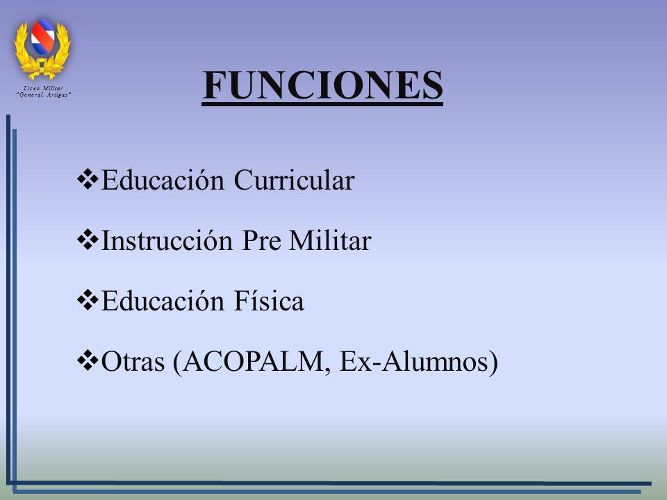 FUNCIONES Educación Curricular Instrucción Pre Militar