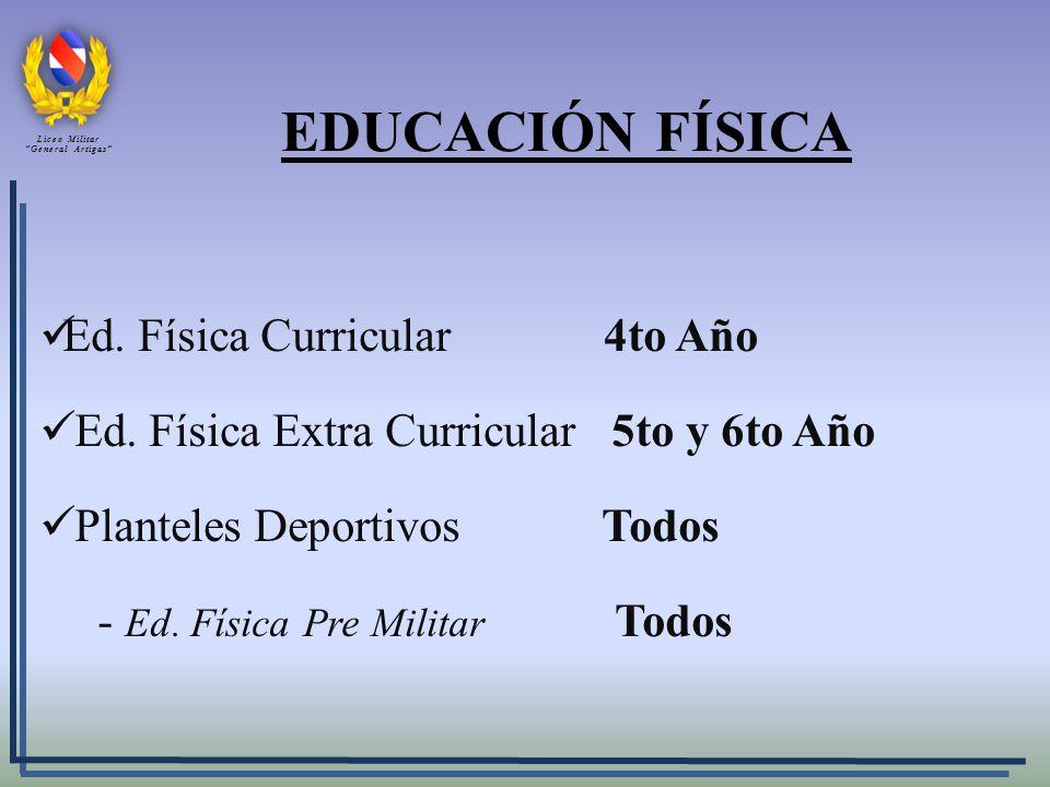 EDUCACIÓN FÍSICA Ed. Física Curricular 4to Año