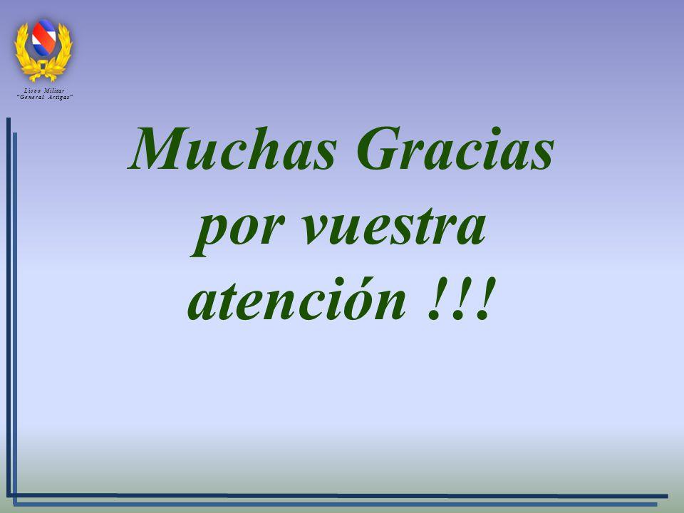 Muchas Gracias por vuestra atención !!!