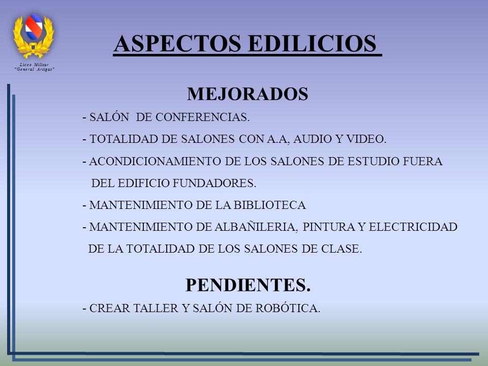ASPECTOS EDILICIOS MEJORADOS PENDIENTES. - SALÓN DE CONFERENCIAS.