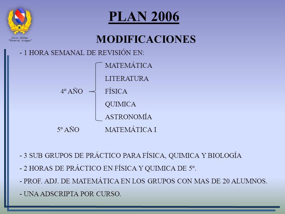 PLAN 2006 MODIFICACIONES - 1 HORA SEMANAL DE REVISIÓN EN: MATEMÁTICA