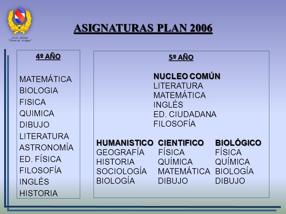 Liceo Militar General Artigas ASIGNATURAS PLAN 2006.