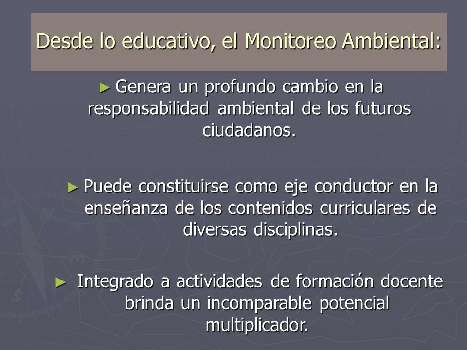 Desde lo educativo, el Monitoreo Ambiental: