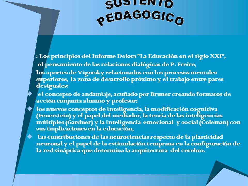 : Los principios del Informe Delors La Educación en el siglo XXI ,
