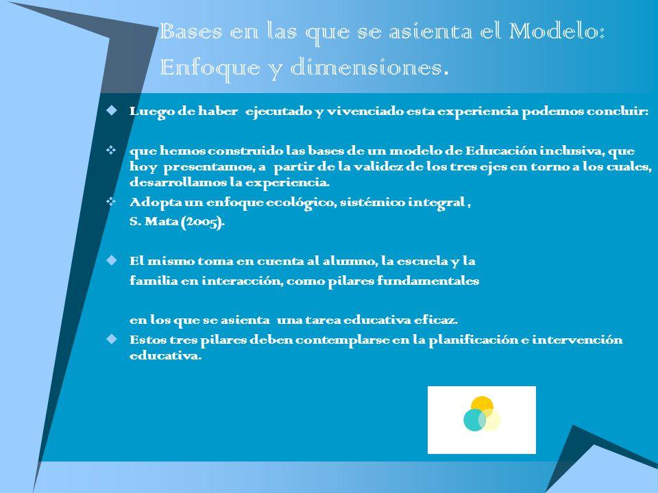Bases en las que se asienta el Modelo: Enfoque y dimensiones.
