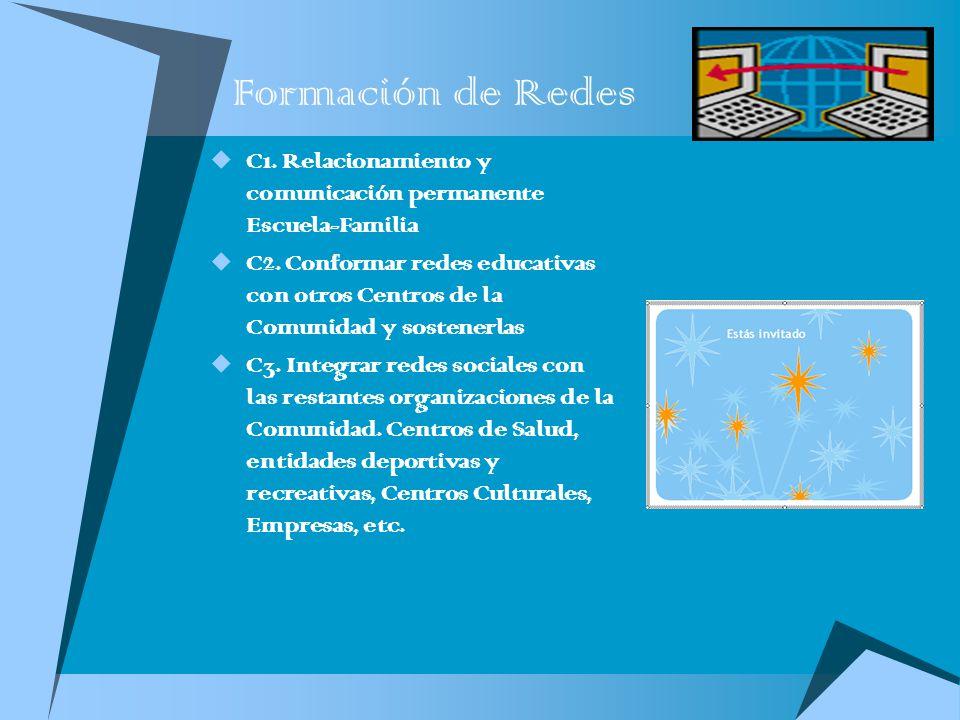 Formación de Redes C1. Relacionamiento y comunicación permanente Escuela-Familia.