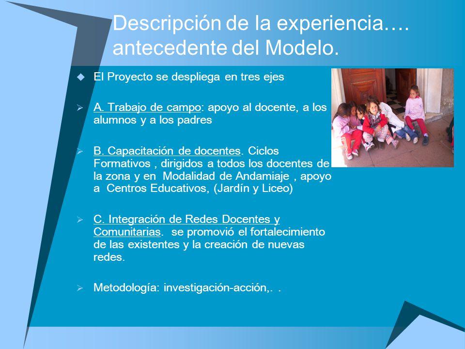Descripción de la experiencia…. antecedente del Modelo.