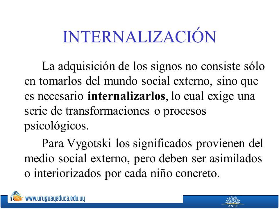 INTERNALIZACIÓN