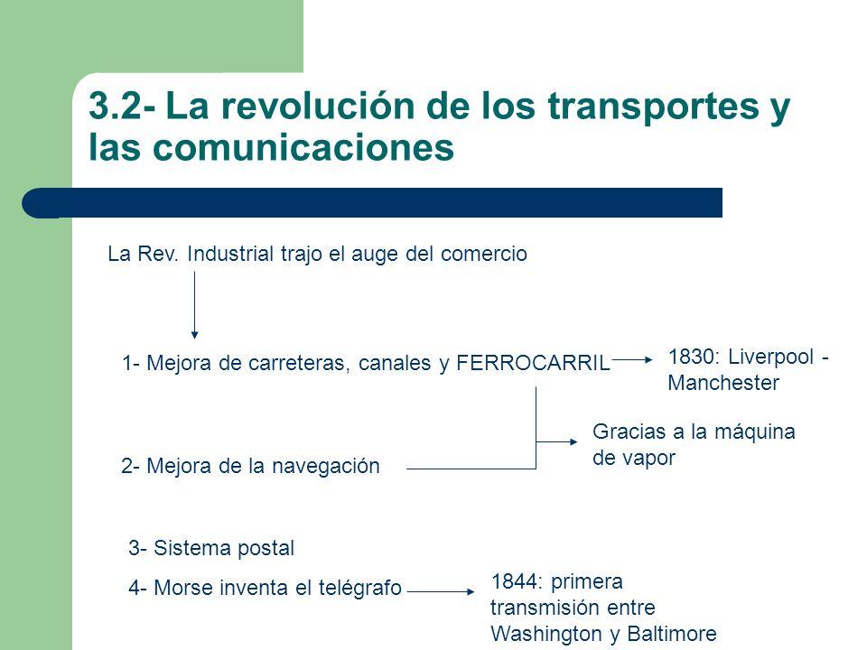 3.2- La revolución de los transportes y las comunicaciones