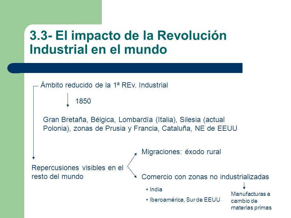 3.3- El impacto de la Revolución Industrial en el mundo