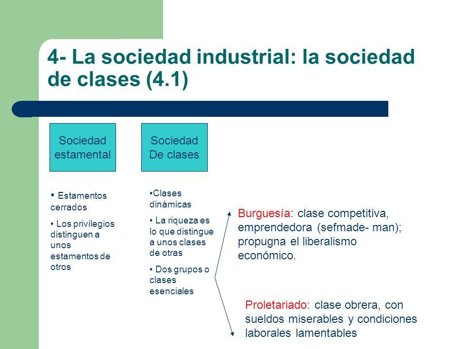 4- La sociedad industrial: la sociedad de clases (4.1)