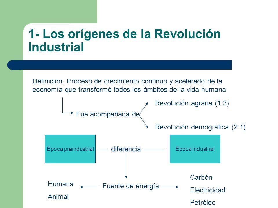 1- Los orígenes de la Revolución Industrial