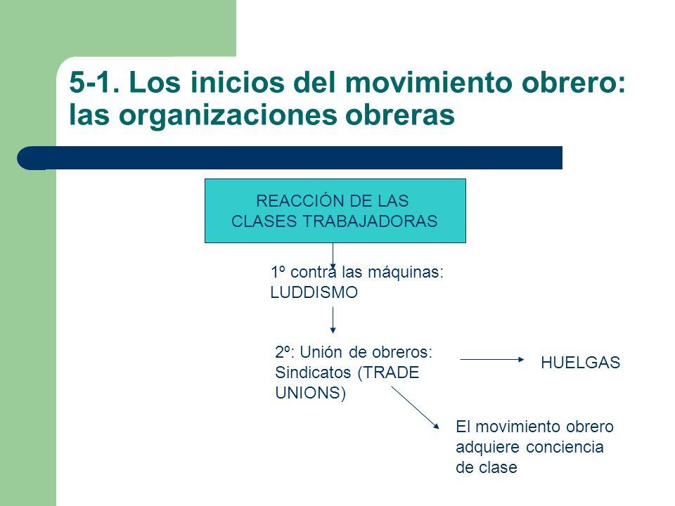 5-1. Los inicios del movimiento obrero: las organizaciones obreras