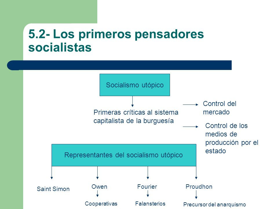 5.2- Los primeros pensadores socialistas