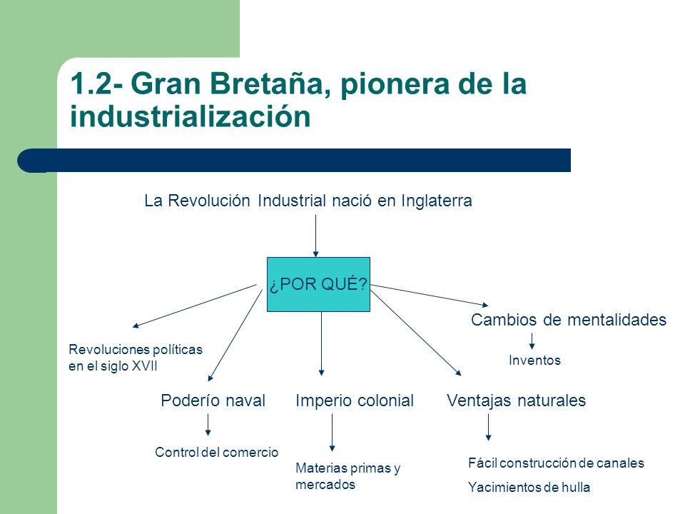 1.2- Gran Bretaña, pionera de la industrialización
