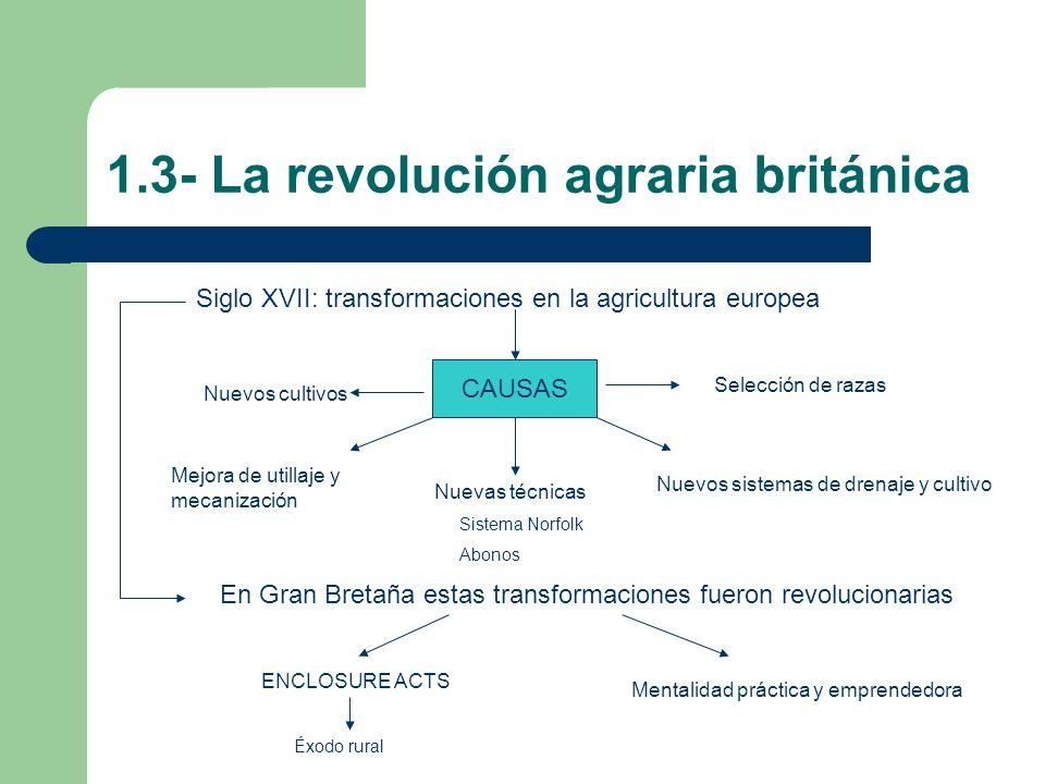 1.3- La revolución agraria británica