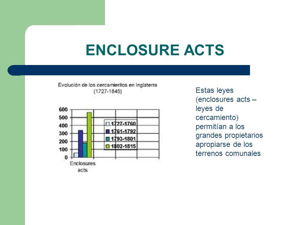 ENCLOSURE ACTS Estas leyes (enclosures acts – leyes de cercamiento) permitían a los grandes propietarios apropiarse de los terrenos comunales.