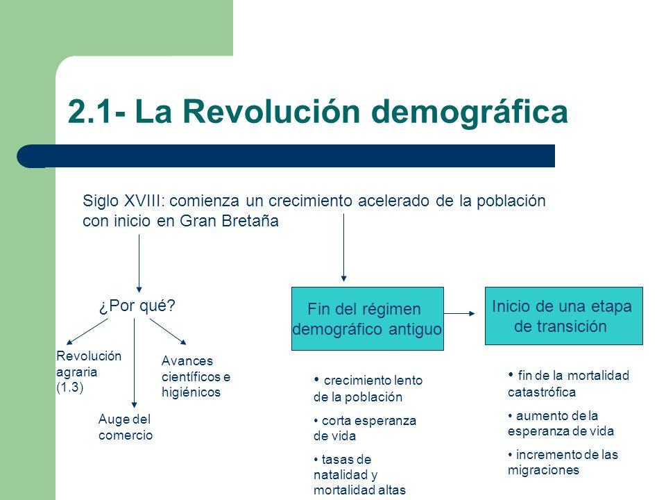 2.1- La Revolución demográfica