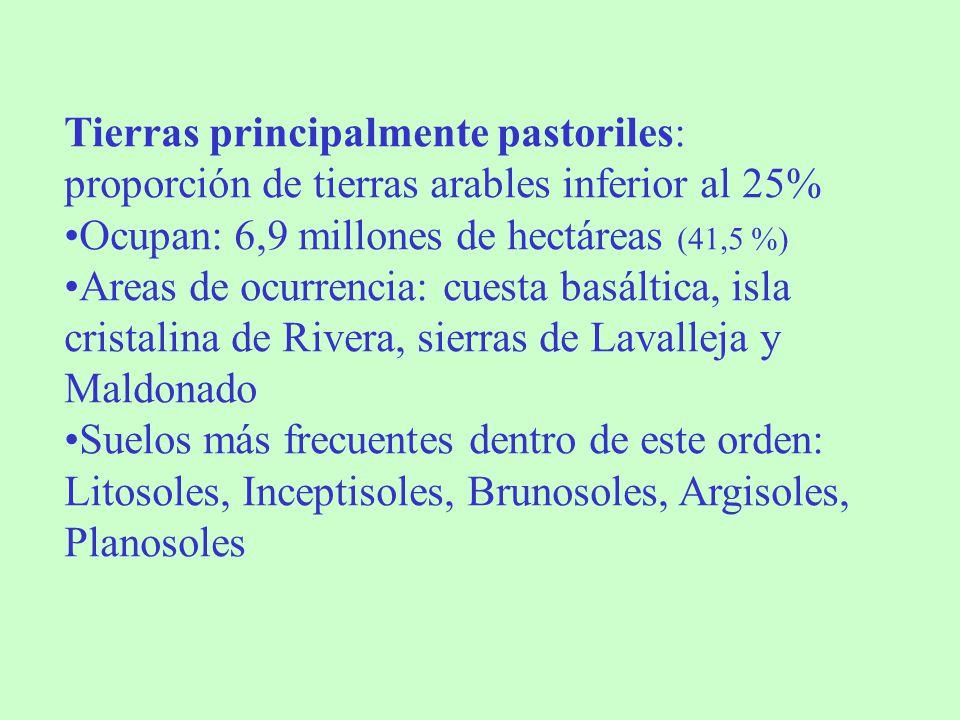 Tierras principalmente pastoriles: proporción de tierras arables inferior al 25%
