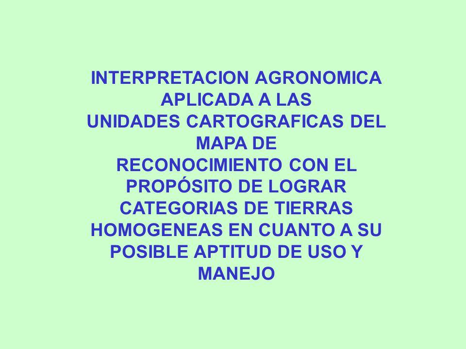 INTERPRETACION AGRONOMICA APLICADA A LAS