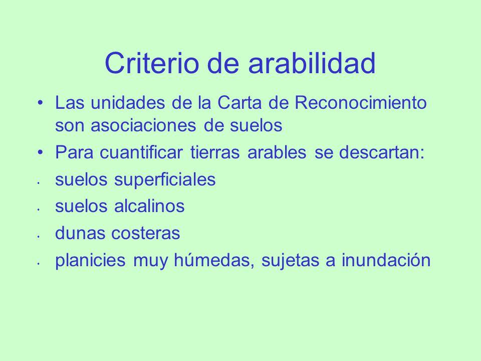 Criterio de arabilidad