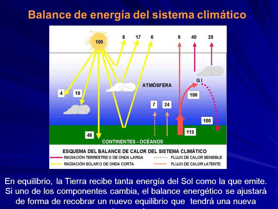 Balance de energía del sistema climático
