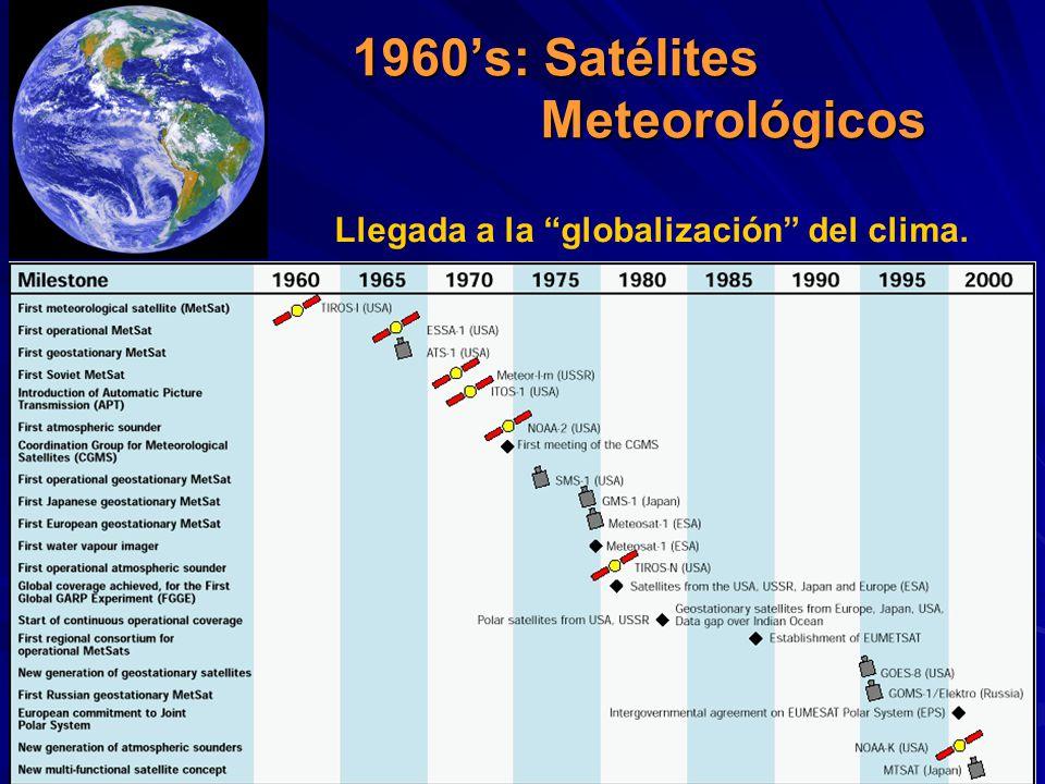 1960's: Satélites Meteorológicos