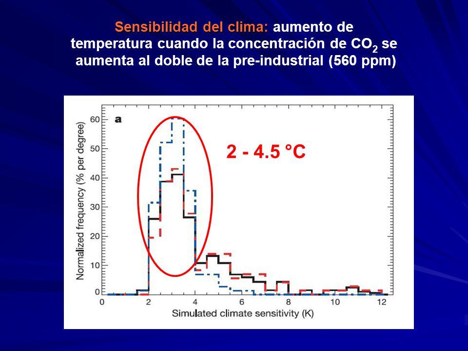 2 - 4.5 °C Sensibilidad del clima: aumento de