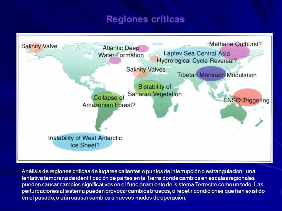 Regiones críticas Schellnhuber,2002