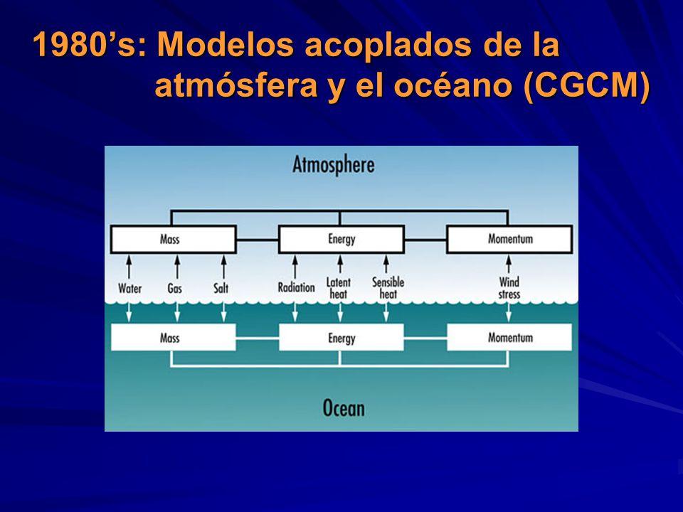 1980's: Modelos acoplados de la atmósfera y el océano (CGCM)