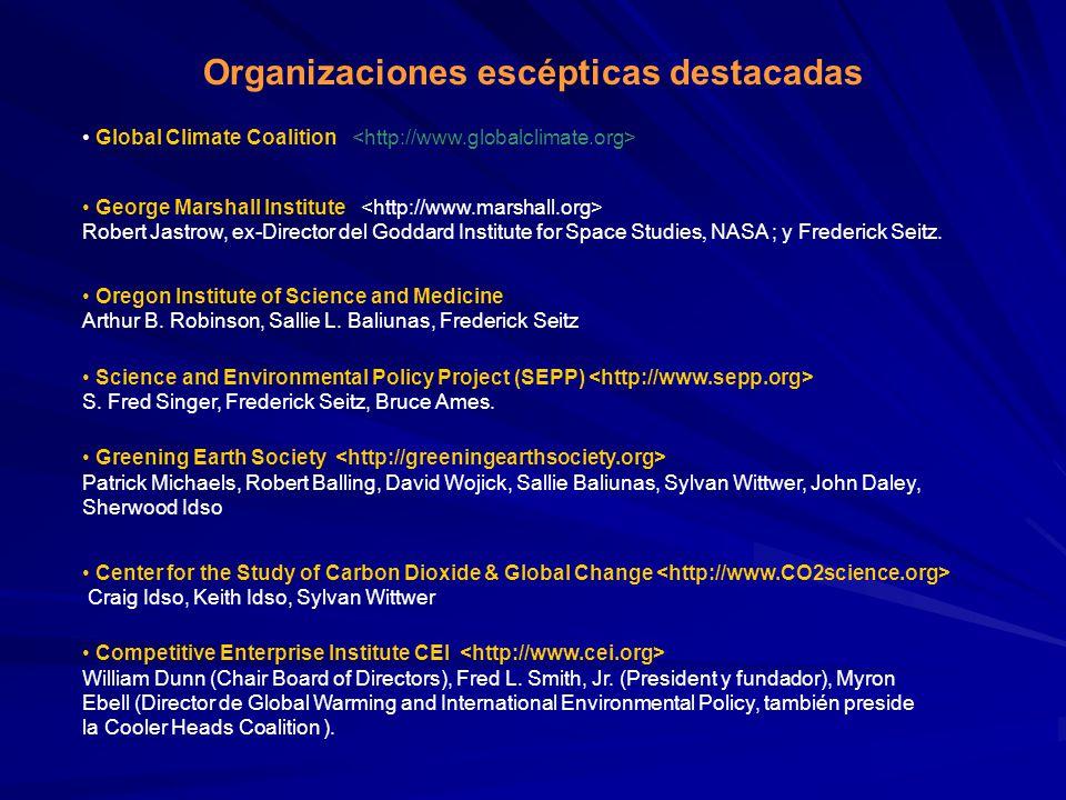 Organizaciones escépticas destacadas