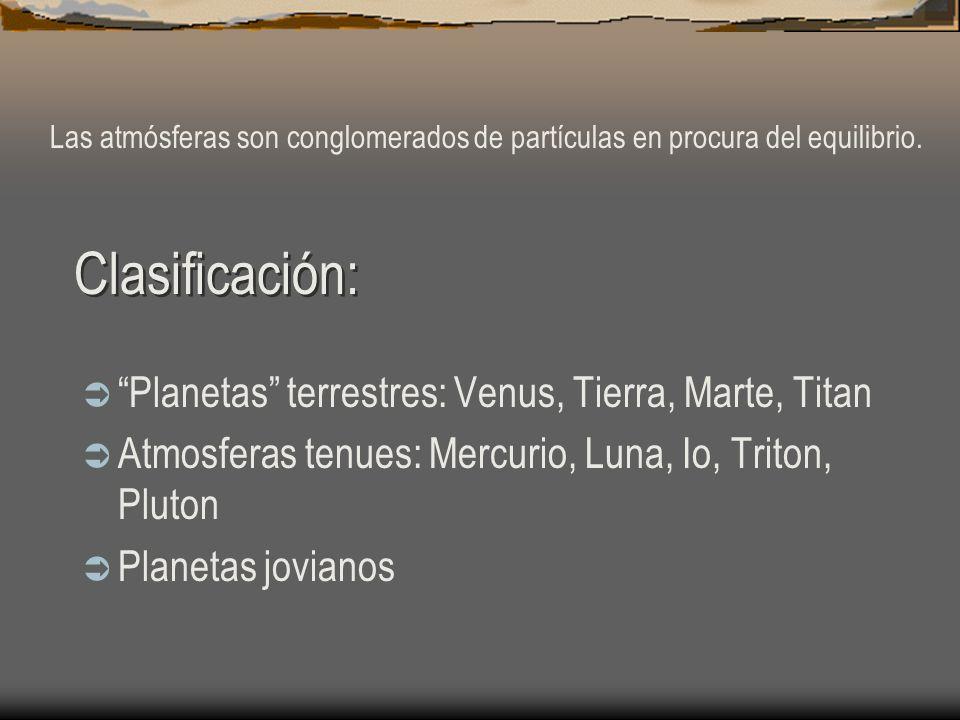 Clasificación: Planetas terrestres: Venus, Tierra, Marte, Titan
