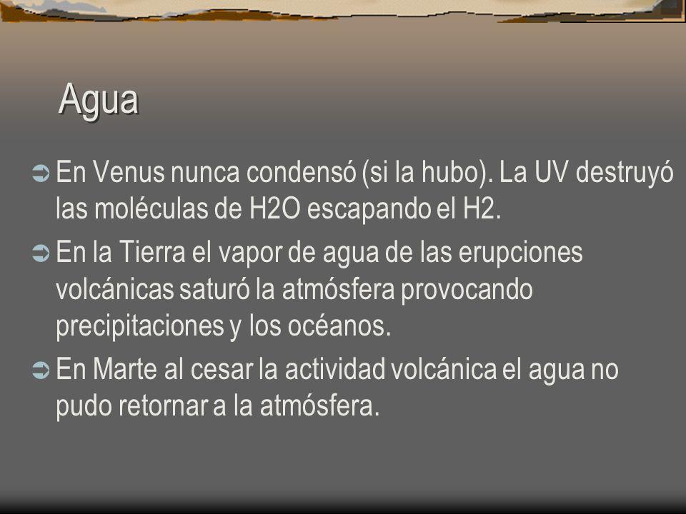 Agua En Venus nunca condensó (si la hubo). La UV destruyó las moléculas de H2O escapando el H2.